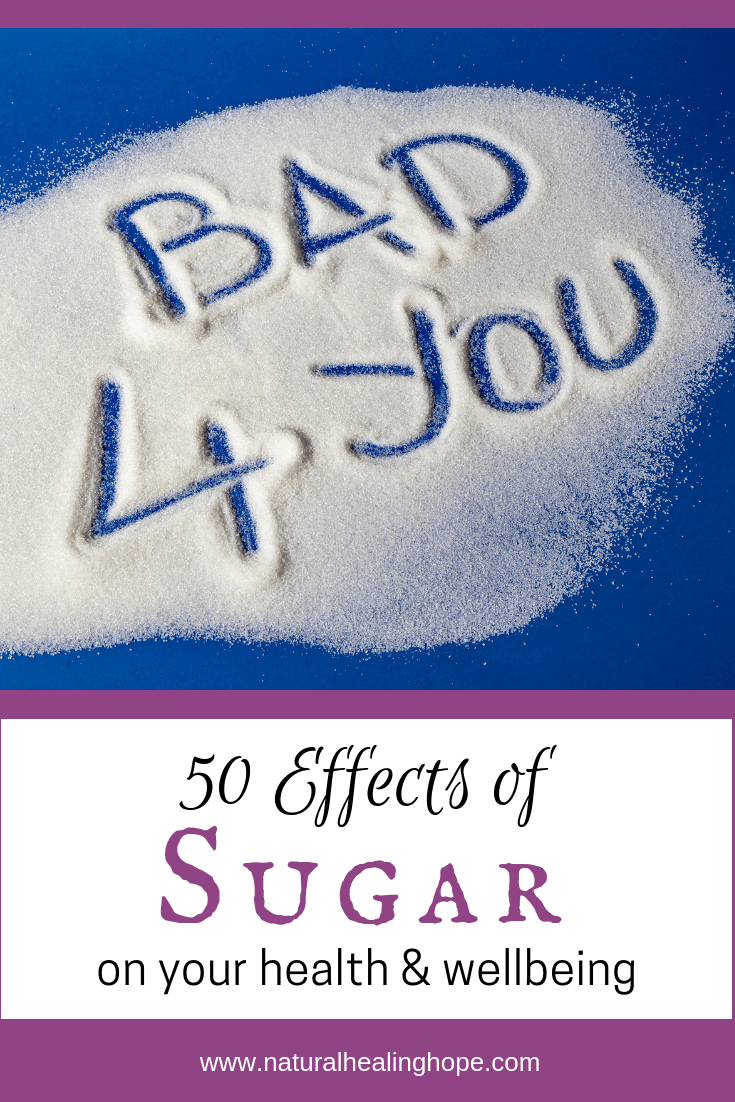 50 Effects of Sugar on Your Health & Wellbeing-Pinterest