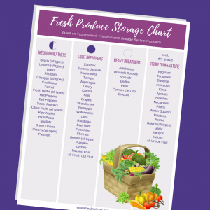Fresh Produce Storage Chart