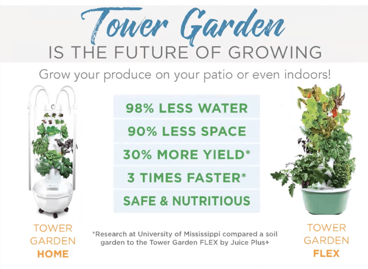 Pictures of different tower gardens with text that says: Tower Garden is the future of growing. Then it includes reasons why.
