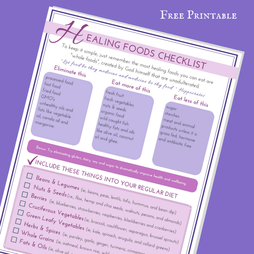 Healing Foods Checklist Printable