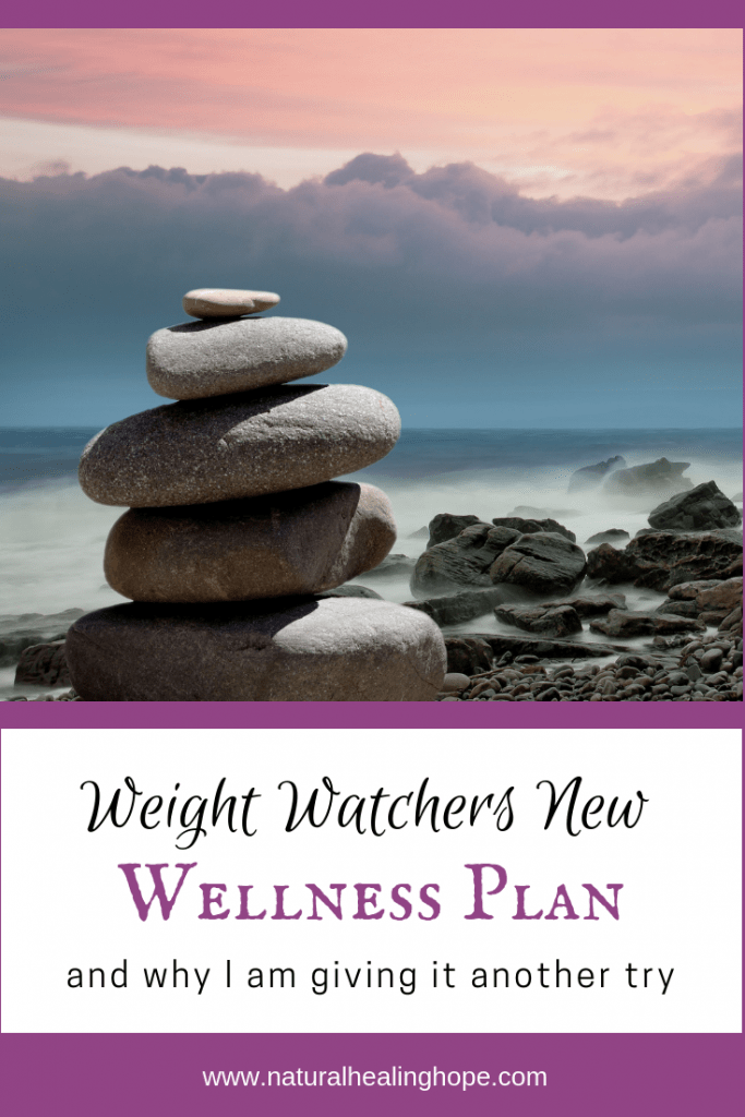 Weight Watchers New Wellness Plan and why I am giving it another try - Pinterest Graphic